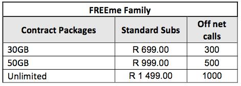 FREEme Family deal from Telkom