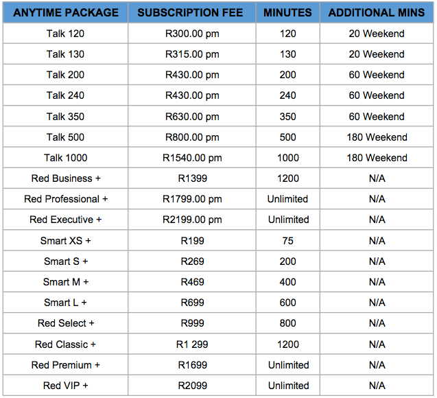 Vodacom anytime contracts