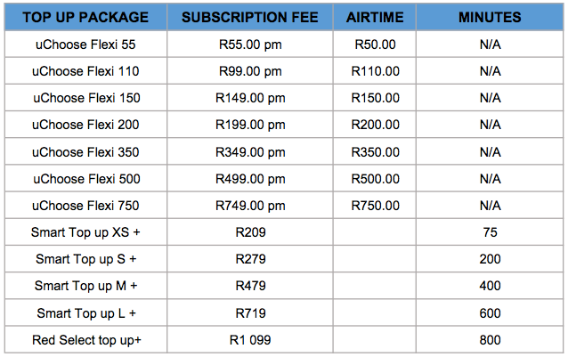 Vodacom Top Up Packages